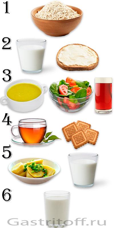 Диета при хроническом гастрите и ее меню с продуктами на день