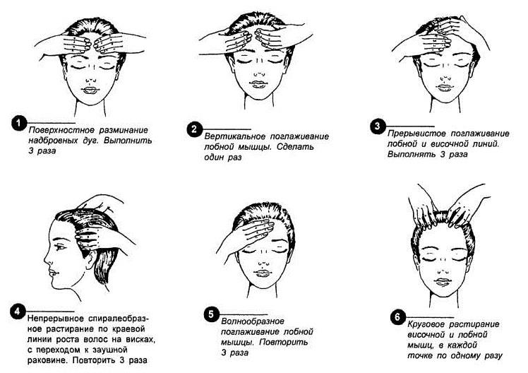 Виды массажа при гипертонической болезни