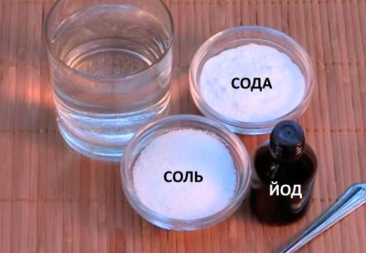 соль сода йод