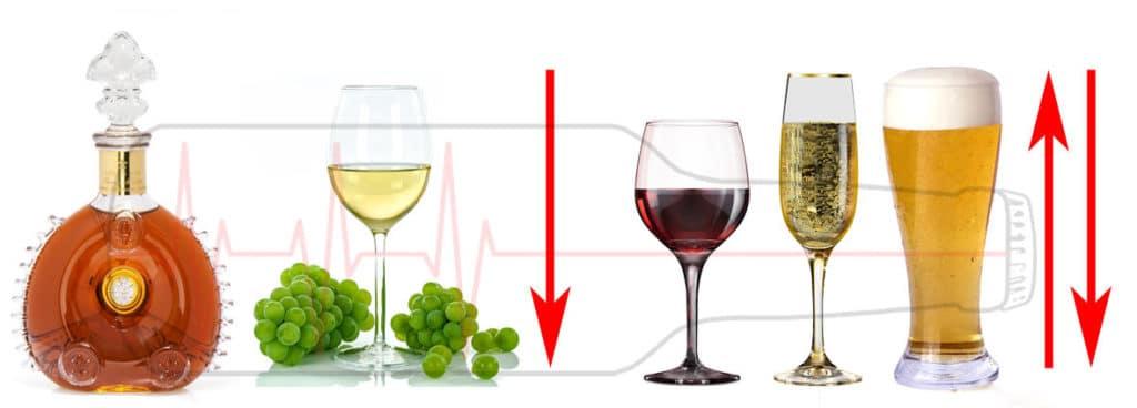 Влияние алкогольных напитков на АД