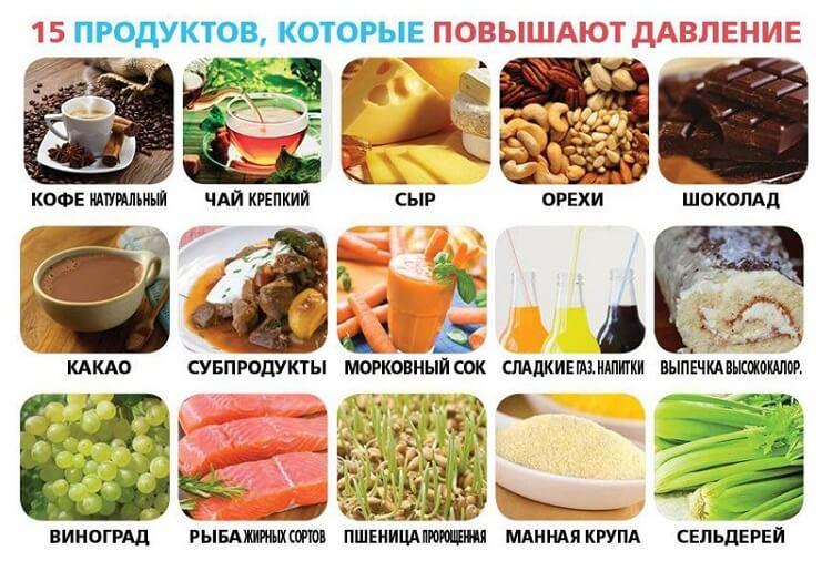Пища которая поднимает давление
