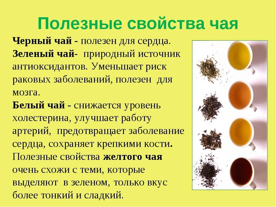 Польза черного чая при давлении