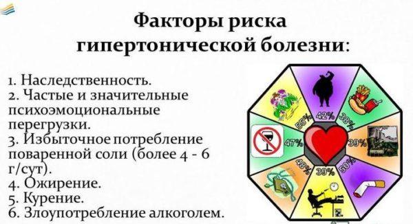 Факторы риска