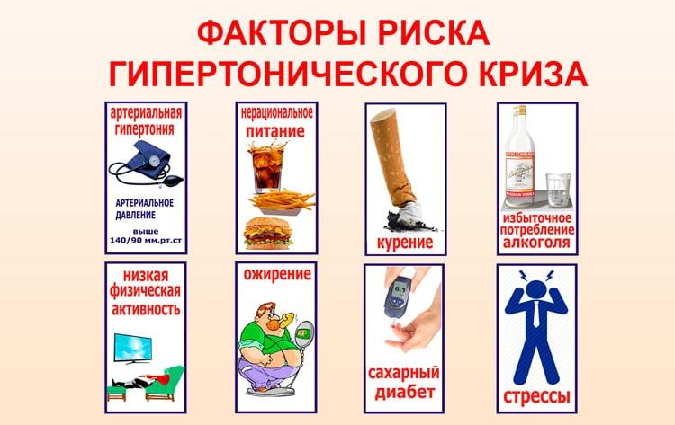 Факторы риска ГК