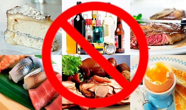 Виды продуктов которые нельзя есть при гастрите