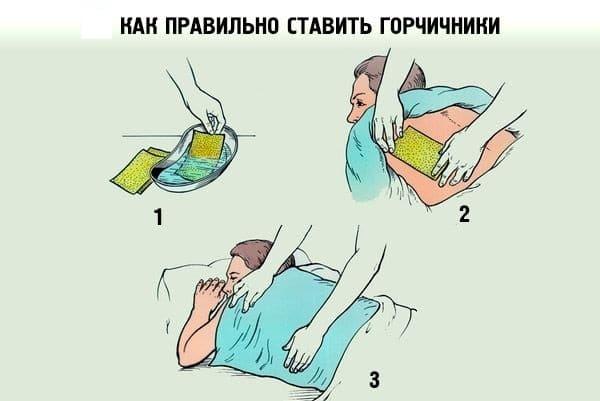 Правило использования горчичников при давлении