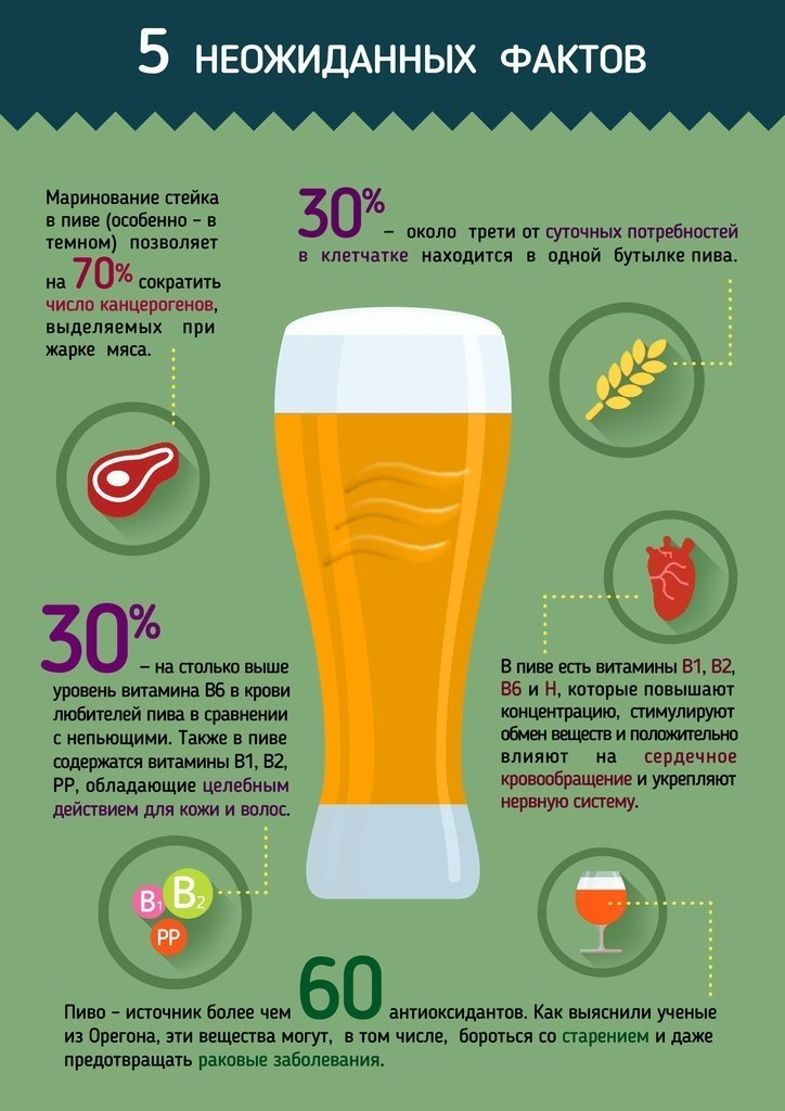 Польза пива при гипертонии
