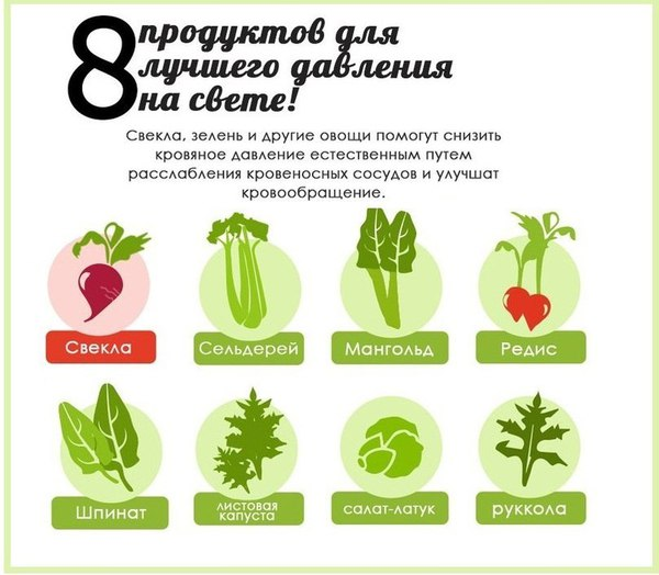 Полезные продукты при давлении